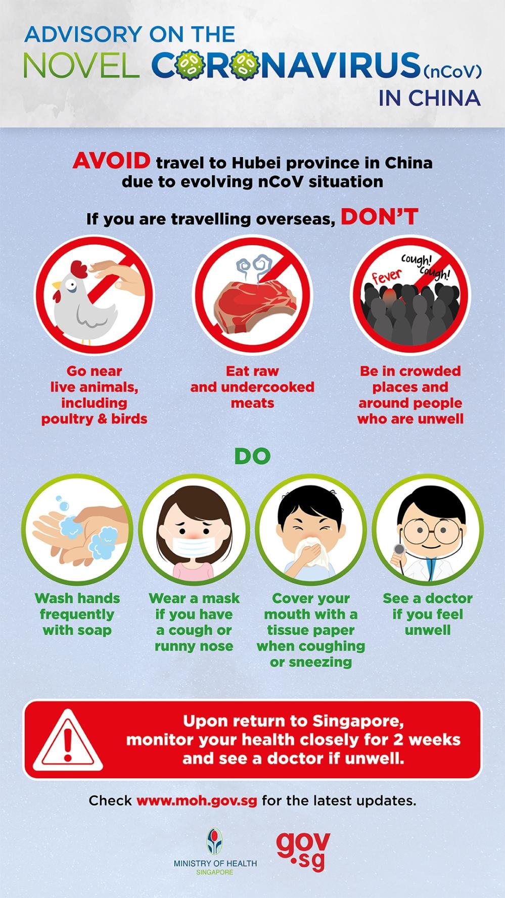 Health Advisory Novel CoronaVirus Infographics 230120_English